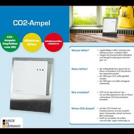 CO2 Ampel